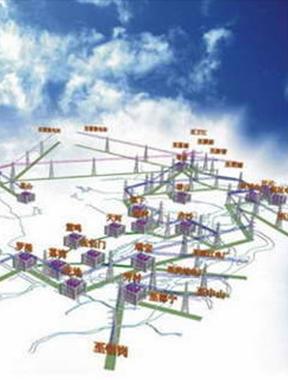 各级电网规划